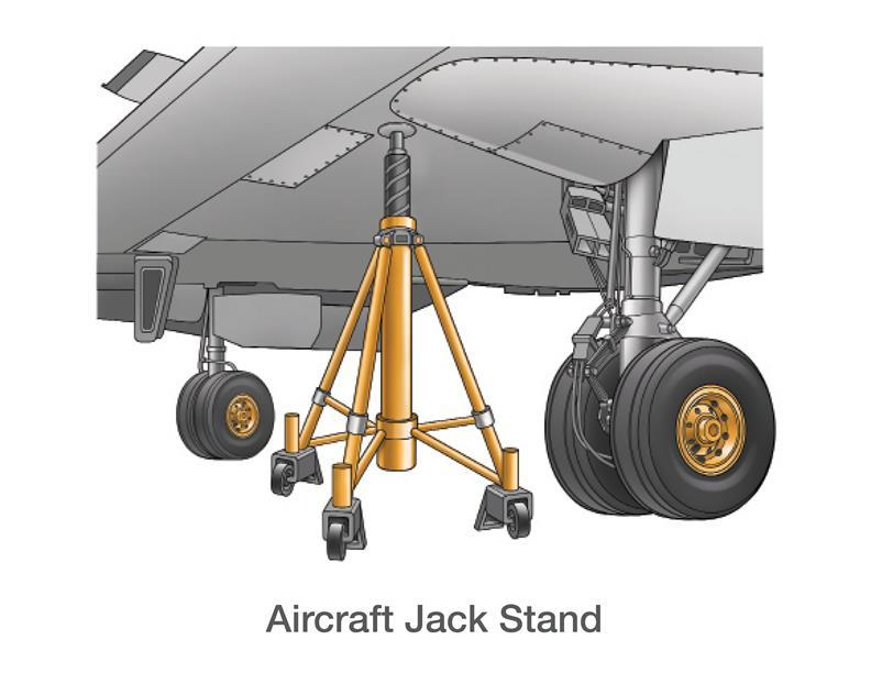 Aircraft Jack Stand