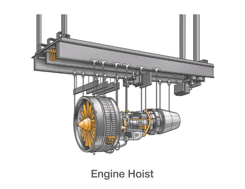 Engine Hoist