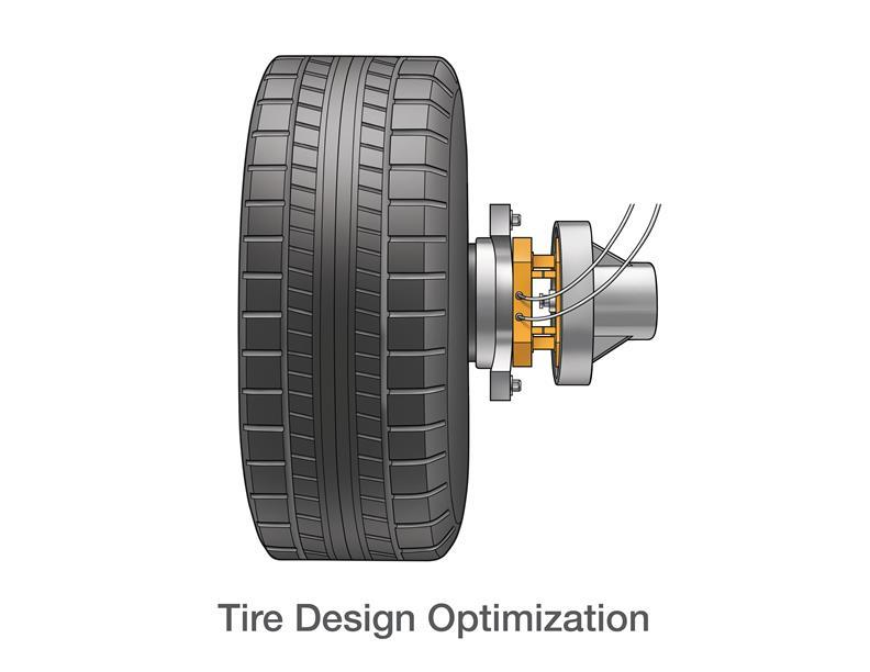 Tire Design Optimization