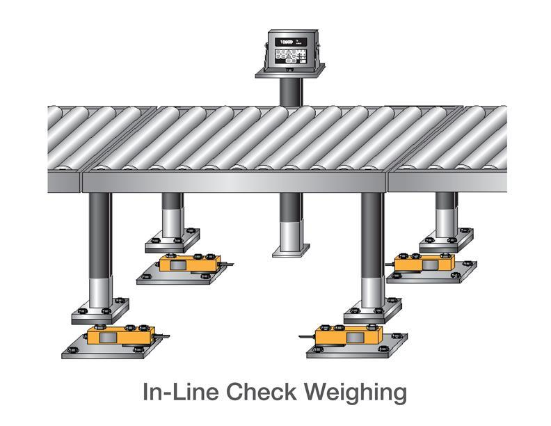 In-Line Check Weighing