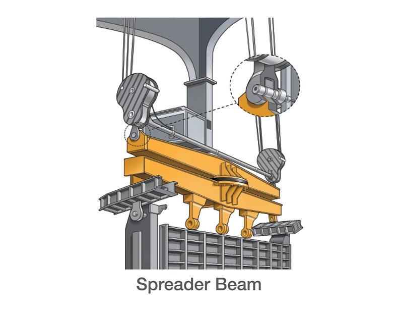 Spreader Beam