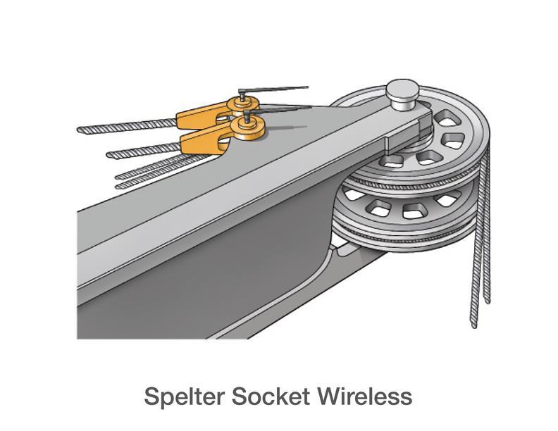 Spelter Socket Wireless