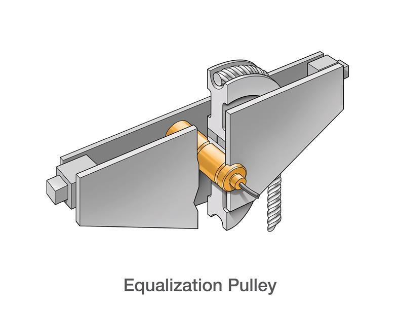 Equalization Pulley