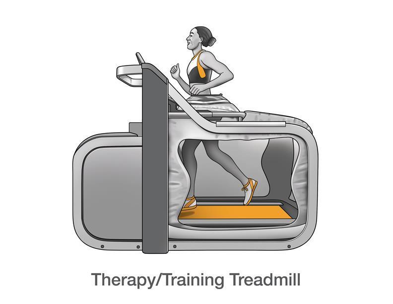 Therapy/Training Treadmill