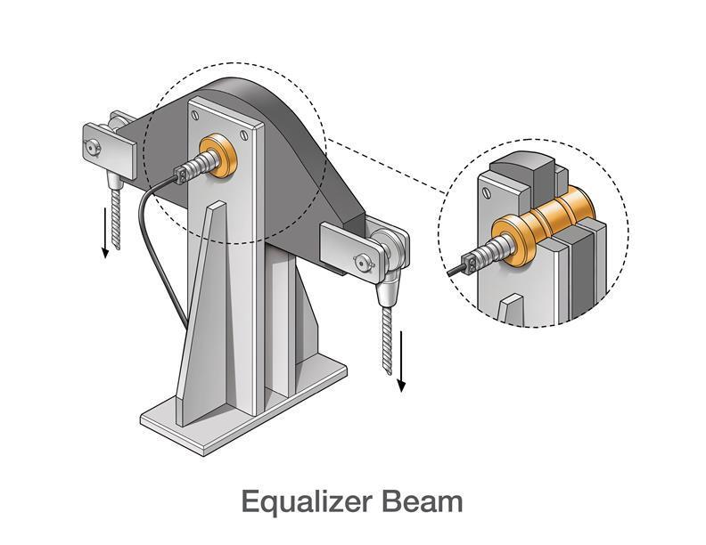 Equalizer Beam