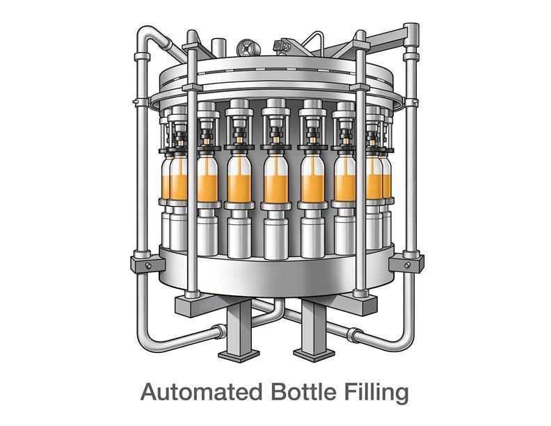 Automated Bottle Filling