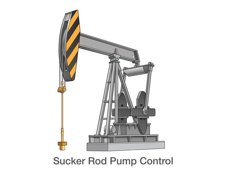 Sucker Rod Pump Control