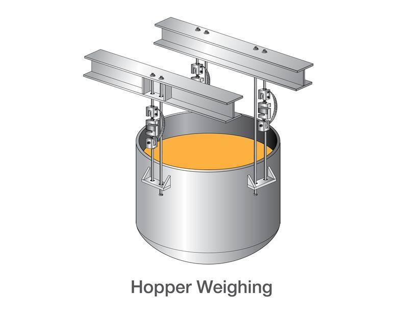 Hopper Weighing