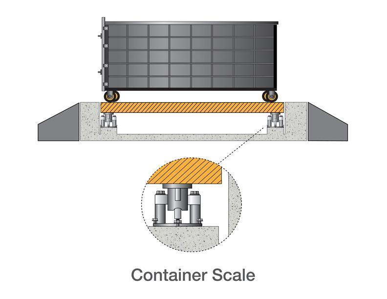 Container Scale