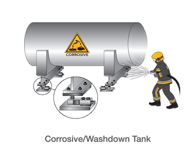 Corrosive/Washdown Tank