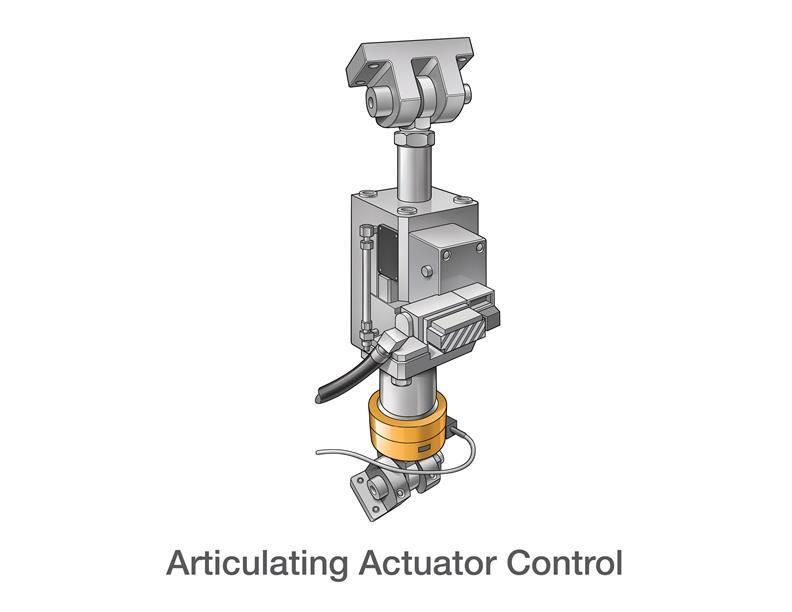 Articulating Actuator Control