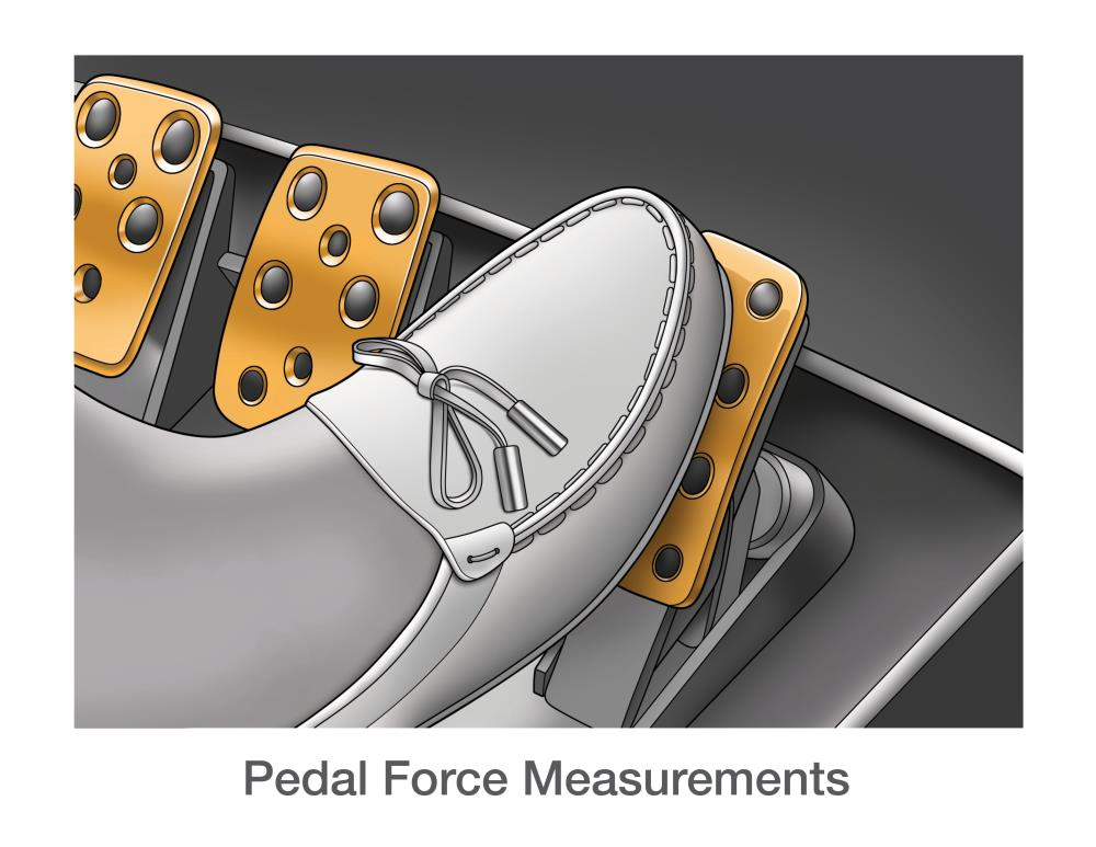 Pedal Force Measurements