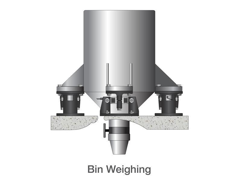 Bin Weighing