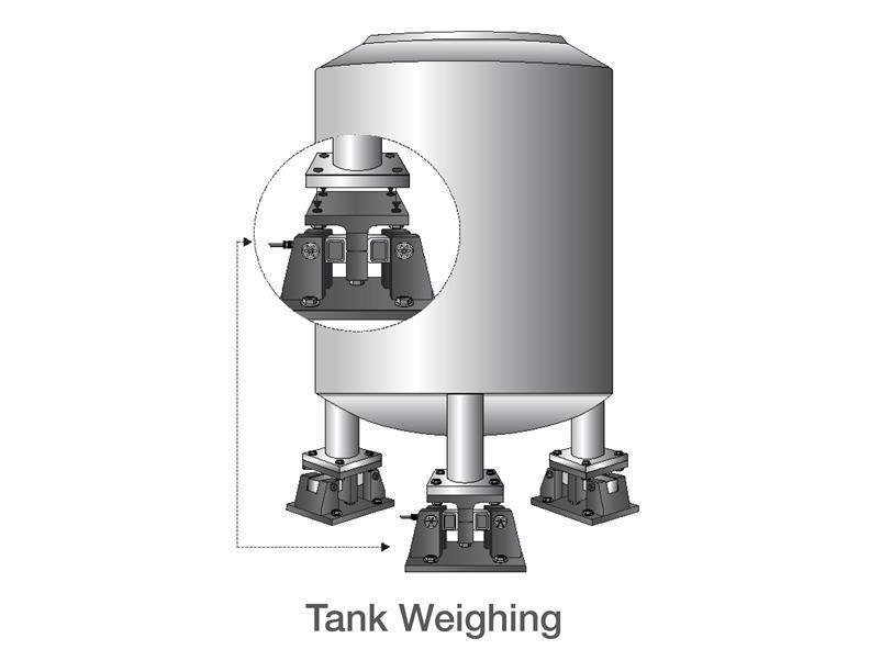Tank Weighing