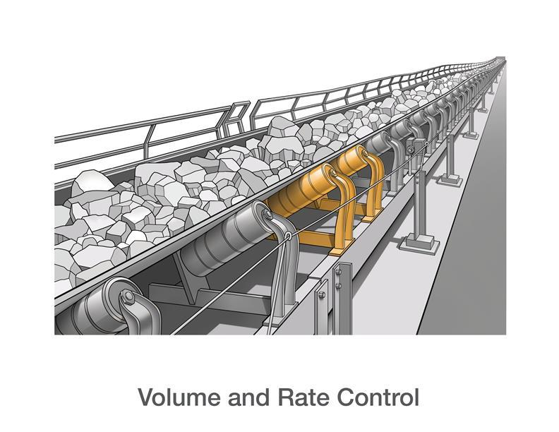 Volume and Rate Control