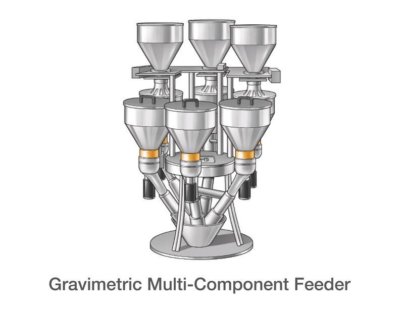 Gravimetric Multi-Component Feeder
