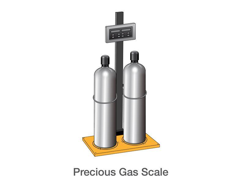 Precious Gas Scale