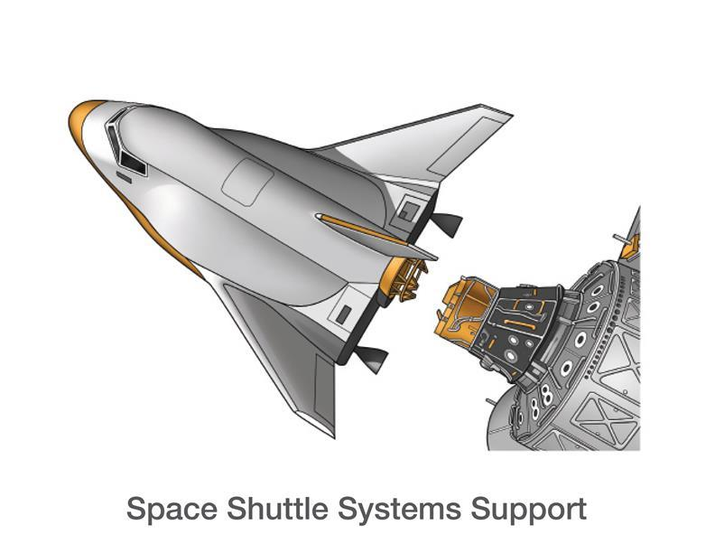 Space Shuttle Systems Support