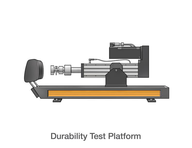 Durability Test Platform