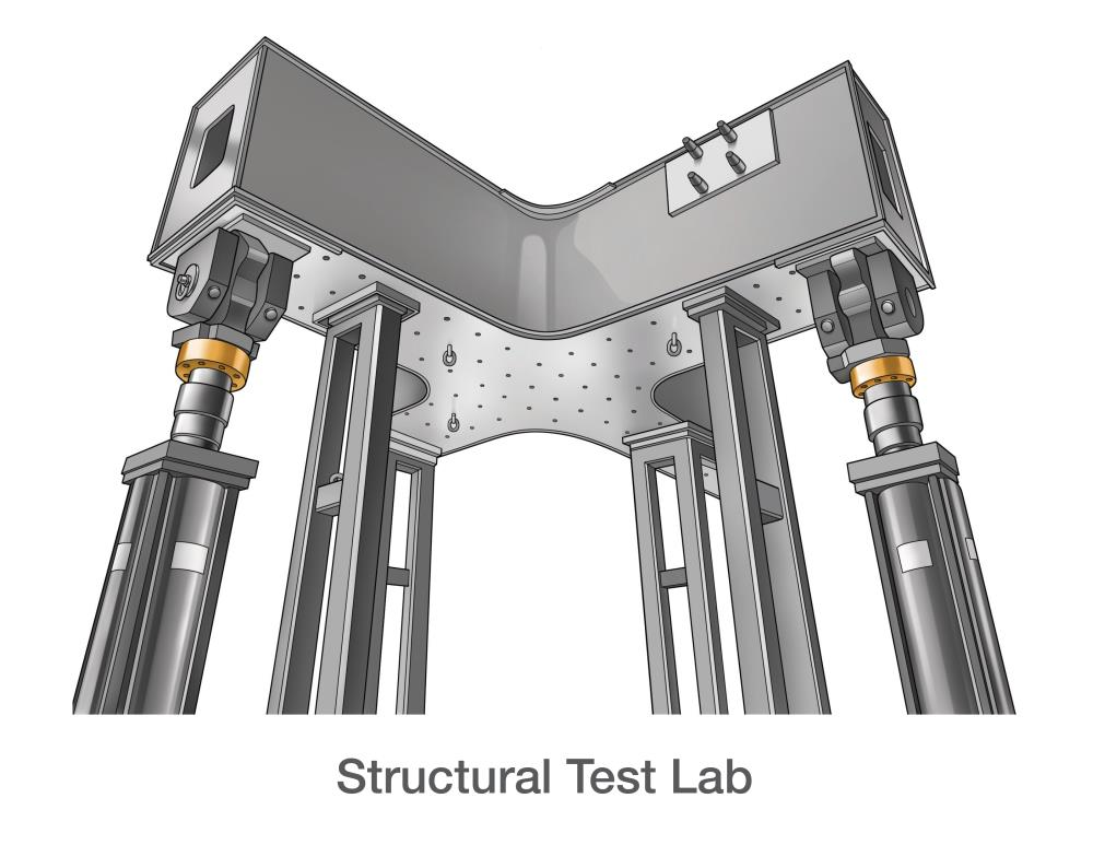 Structural Test Lab