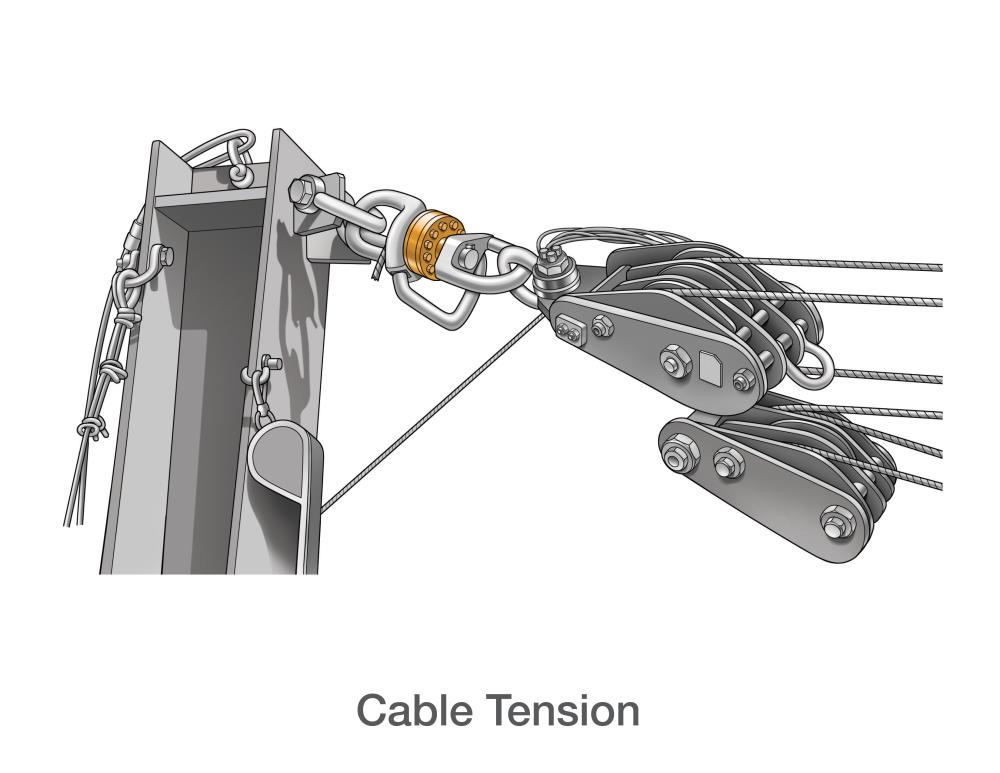 Cable Tension
