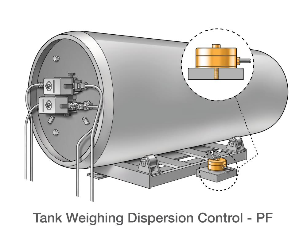 Tank Weighing Dispersion Control - PF