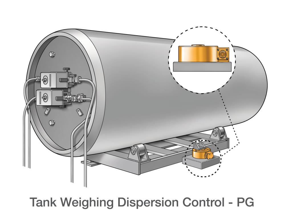 Tank Weighing Dispersion Control - PG