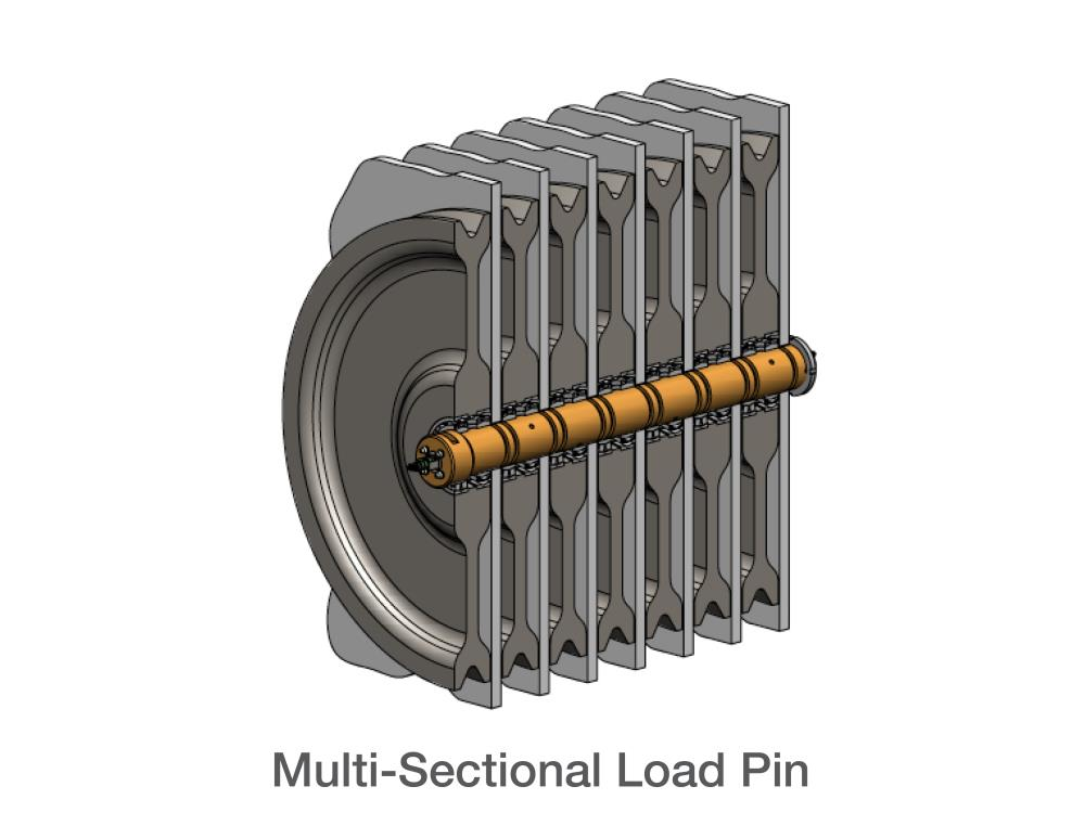 Multi-Sectional Load Pin